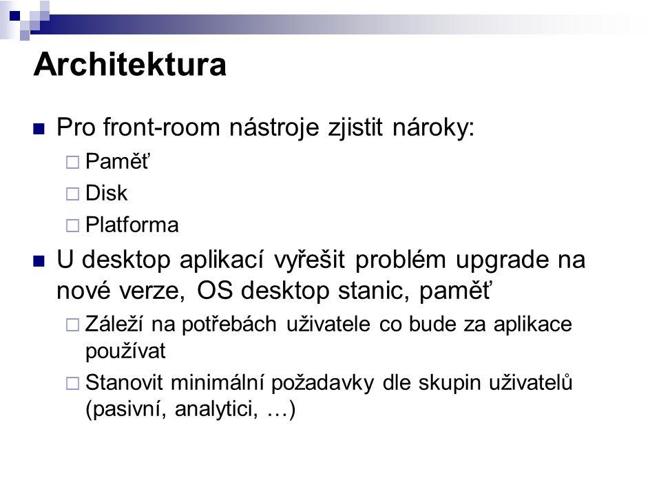 Architektura Pro front-room nástroje zjistit nároky:  Paměť  Disk  Platforma U desktop aplikací vyřešit problém upgrade na nové verze, OS desktop s
