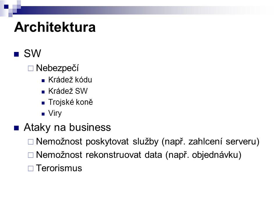Architektura SW  Nebezpečí Krádež kódu Krádež SW Trojské koně Viry Ataky na business  Nemožnost poskytovat služby (např. zahlcení serveru)  Nemožno