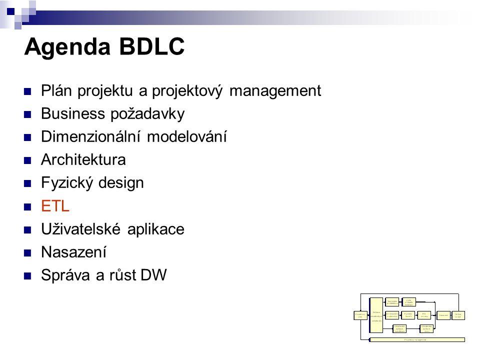Agenda BDLC Plán projektu a projektový management Business požadavky Dimenzionální modelování Architektura Fyzický design ETL Uživatelské aplikace Nas