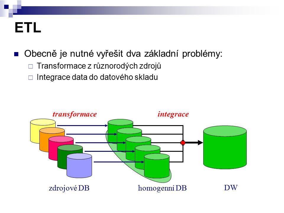 ETL Obecně je nutné vyřešit dva základní problémy:  Transformace z různorodých zdrojů  Integrace data do datového skladu zdrojové DB transformaceint