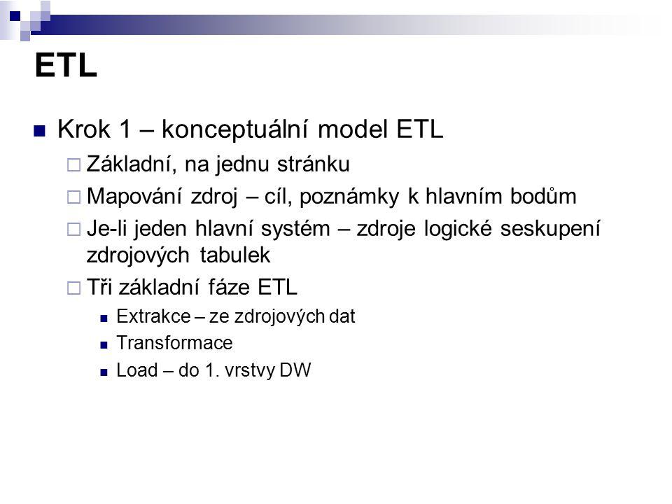 ETL Krok 1 – konceptuální model ETL  Základní, na jednu stránku  Mapování zdroj – cíl, poznámky k hlavním bodům  Je-li jeden hlavní systém – zdroje