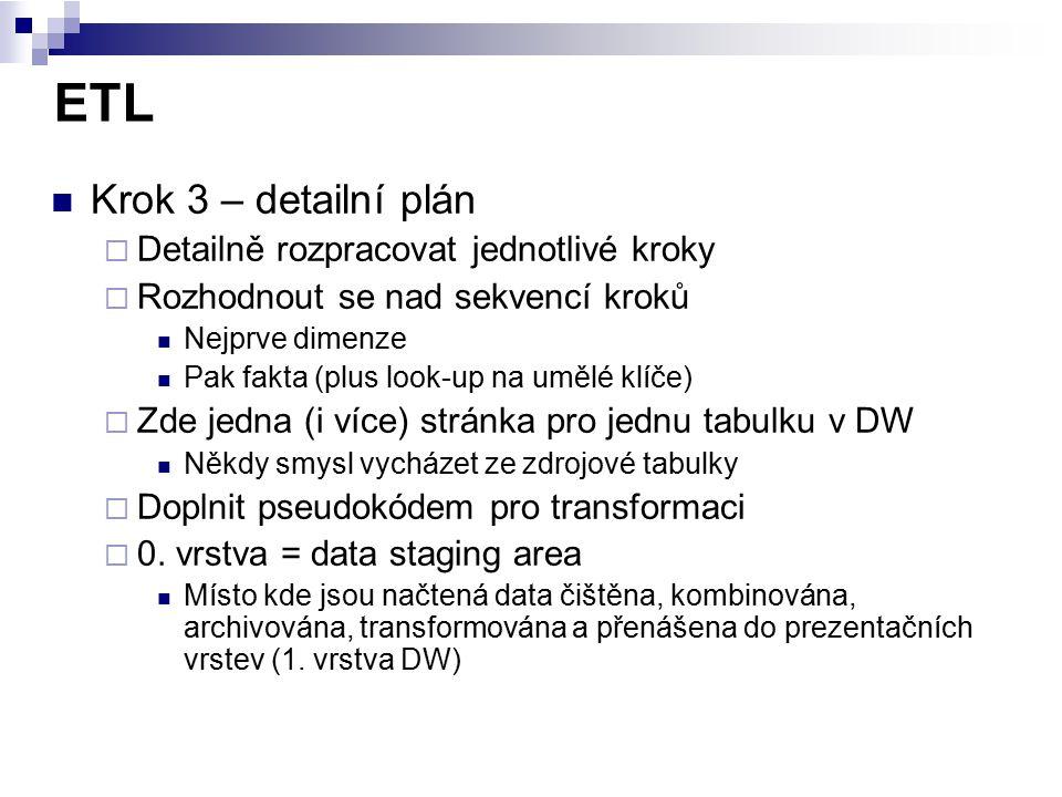 ETL Krok 3 – detailní plán  Detailně rozpracovat jednotlivé kroky  Rozhodnout se nad sekvencí kroků Nejprve dimenze Pak fakta (plus look-up na umělé