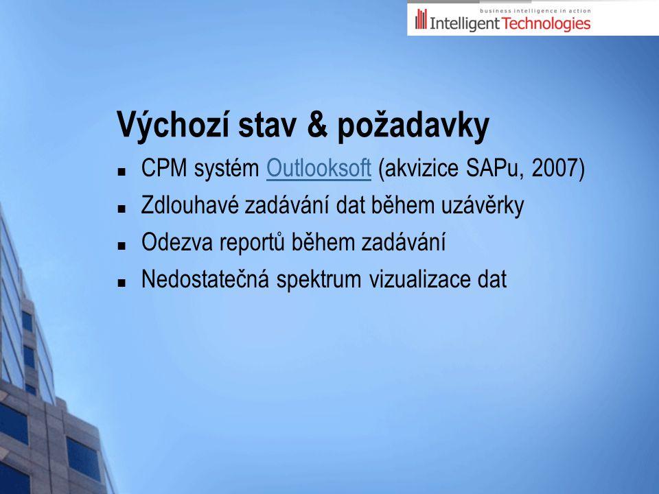 Výchozí stav & požadavky CPM systém Outlooksoft (akvizice SAPu, 2007)Outlooksoft Zdlouhavé zadávání dat během uzávěrky Odezva reportů během zadávání Nedostatečná spektrum vizualizace dat