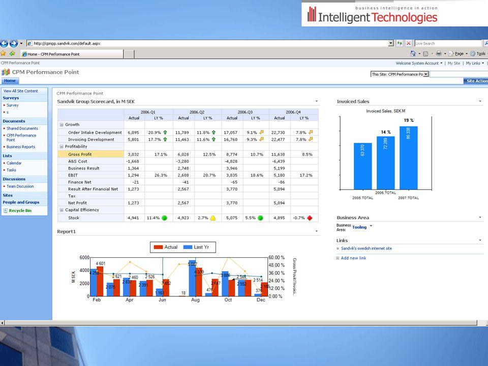 """Intelligent Technologies, s.r.o Specializace na Microsoft Business Intelligence (data warehousing, performance management) Malý, odborný team – MCDBA, MCSD, MCITP Špičkové technologické znalosti, reference Loajalita – oblékáme """"dres klienta Transparentnost vůči klientovi"""
