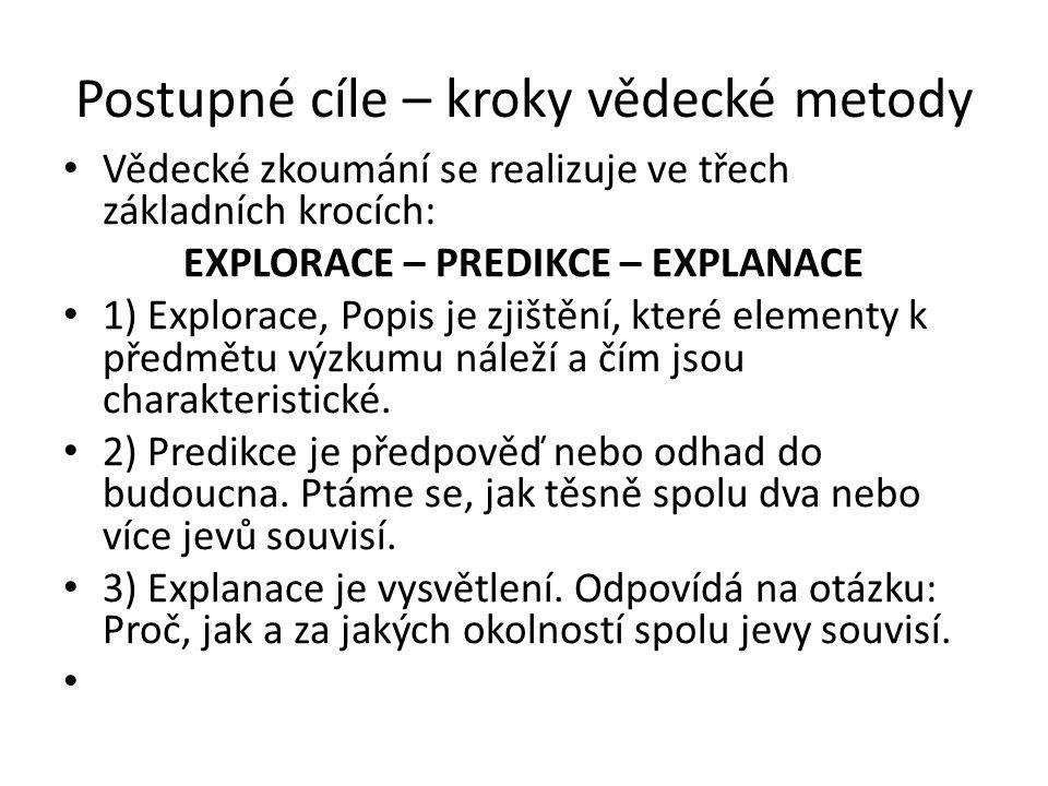 Postupné cíle – kroky vědecké metody Vědecké zkoumání se realizuje ve třech základních krocích: EXPLORACE – PREDIKCE – EXPLANACE 1) Explorace, Popis j
