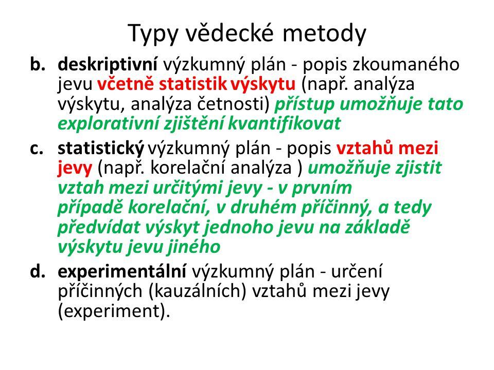 Typy vědecké metody b.deskriptivní výzkumný plán - popis zkoumaného jevu včetně statistik výskytu (např. analýza výskytu, analýza četnosti) přístup um