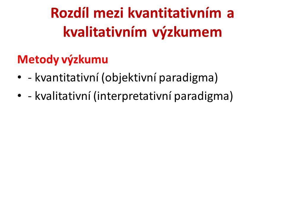 Rozdíl mezi kvantitativním a kvalitativním výzkumem Metody výzkumu - kvantitativní (objektivní paradigma) - kvalitativní (interpretativní paradigma)