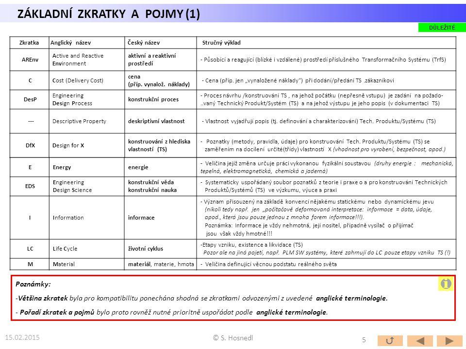 ZÁKLADNÍ ZKRATKY A POJMY (1) Poznámky: -Většina zkratek byla pro kompatibilitu ponechána shodná se zkratkami odvozenými z uvedené anglické terminologi