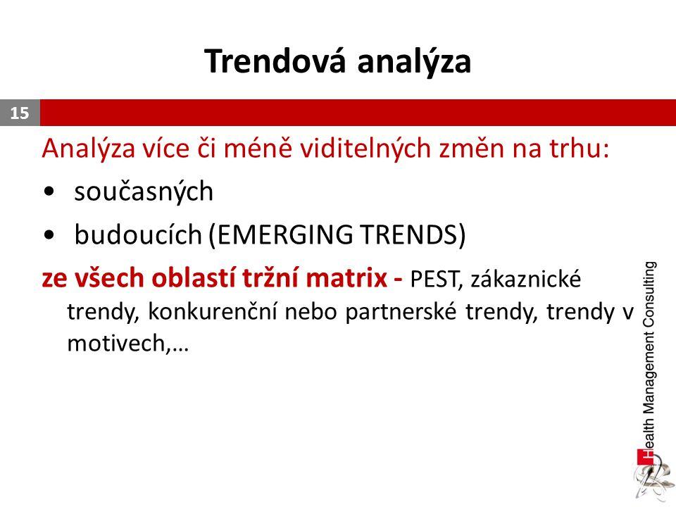 Trendová analýza Analýza více či méně viditelných změn na trhu: současných budoucích (EMERGING TRENDS) ze všech oblastí tržní matrix - PEST, zákaznick