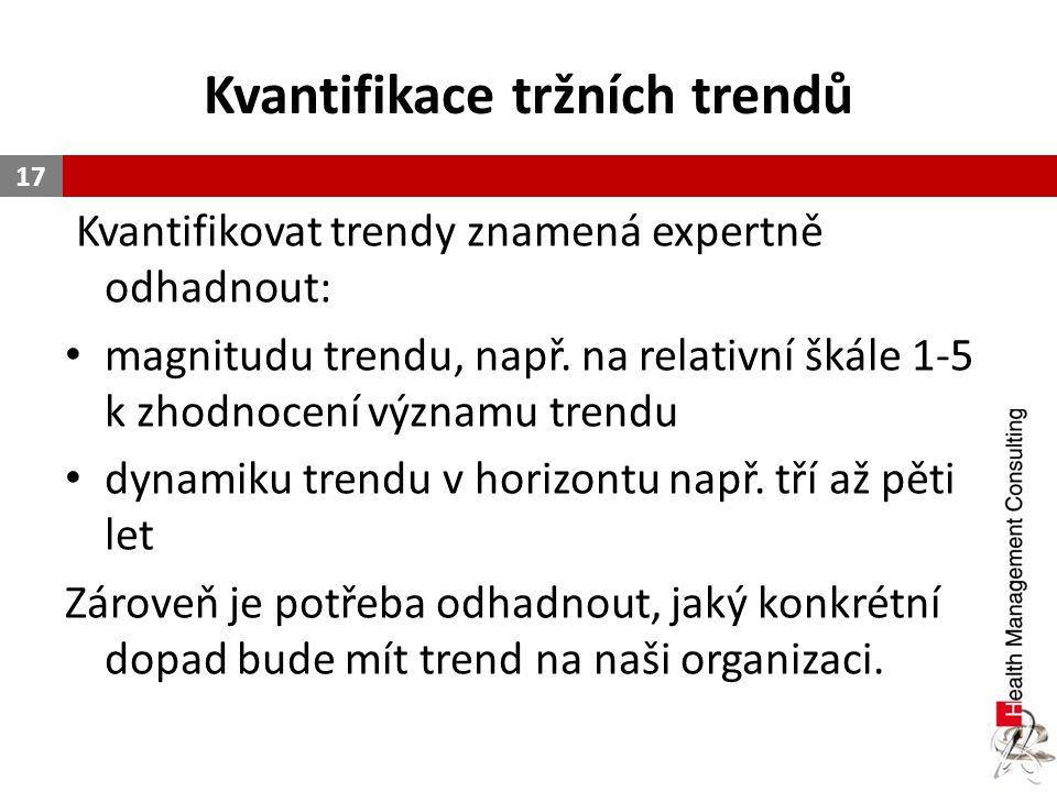 Kvantifikace tržních trendů Kvantifikovat trendy znamená expertně odhadnout: magnitudu trendu, např. na relativní škále 1-5 k zhodnocení významu trend