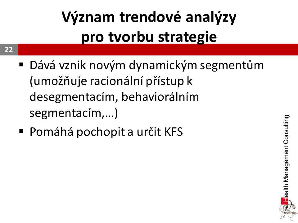 Význam trendové analýzy pro tvorbu strategie  Dává vznik novým dynamickým segmentům (umožňuje racionální přístup k desegmentacím, behaviorálním segme