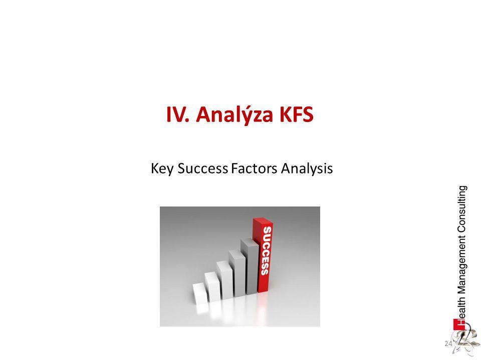 24 IV. Analýza KFS Key Success Factors Analysis