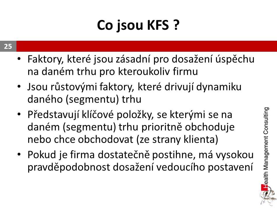 Co jsou KFS ? Faktory, které jsou zásadní pro dosažení úspěchu na daném trhu pro kteroukoliv firmu Jsou růstovými faktory, které drivují dynamiku dané