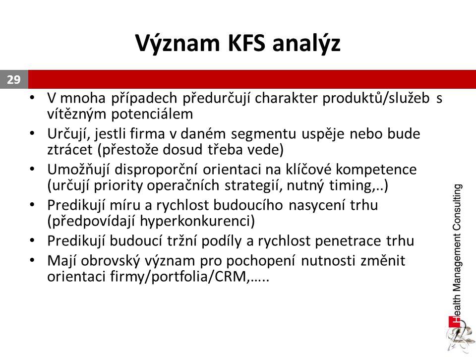 Význam KFS analýz V mnoha případech předurčují charakter produktů/služeb s vítězným potenciálem Určují, jestli firma v daném segmentu uspěje nebo bude