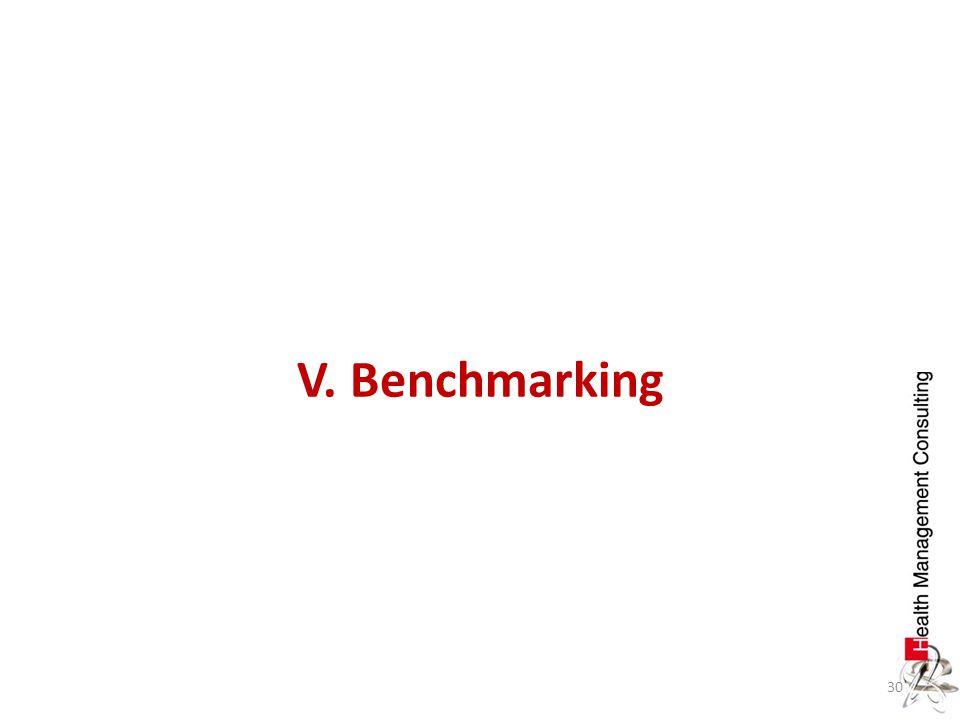 30 V. Benchmarking