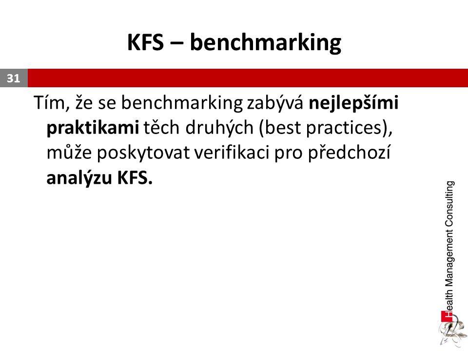 KFS – benchmarking Tím, že se benchmarking zabývá nejlepšími praktikami těch druhých (best practices), může poskytovat verifikaci pro předchozí analýz