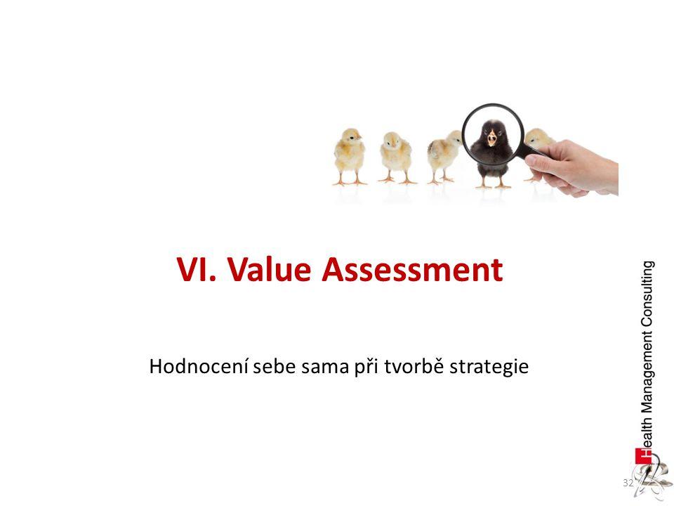 32 VI. Value Assessment Hodnocení sebe sama při tvorbě strategie