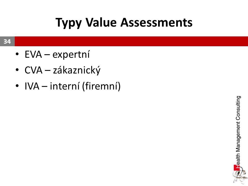 Typy Value Assessments EVA – expertní CVA – zákaznický IVA – interní (firemní) 34