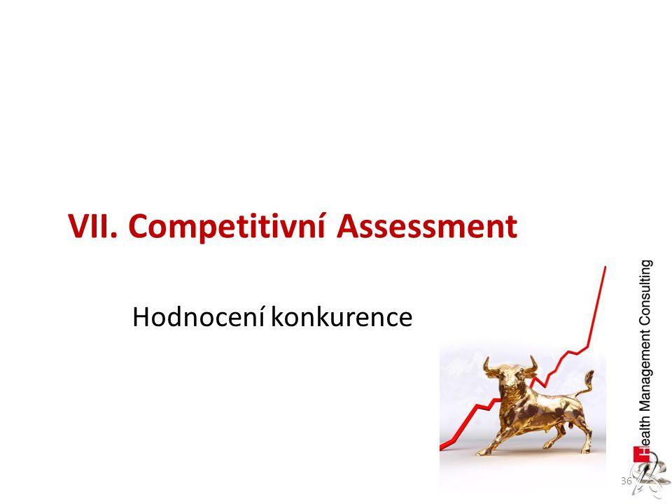 36 VII. Competitivní Assessment Hodnocení konkurence