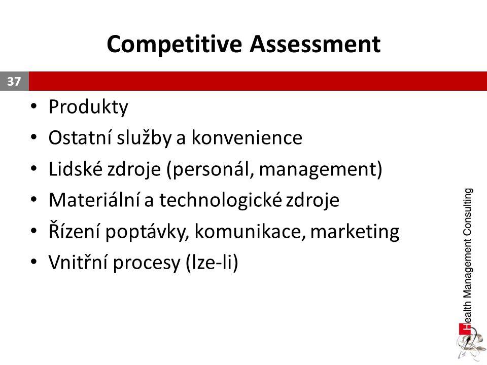 Competitive Assessment Produkty Ostatní služby a konvenience Lidské zdroje (personál, management) Materiální a technologické zdroje Řízení poptávky, k
