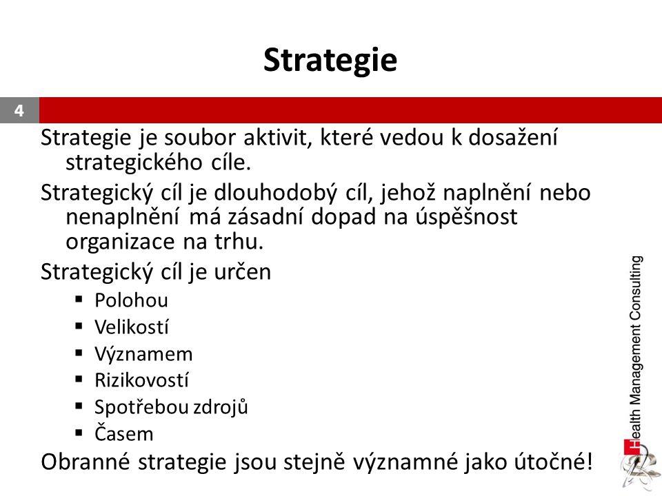 Strategie Strategie je soubor aktivit, které vedou k dosažení strategického cíle. Strategický cíl je dlouhodobý cíl, jehož naplnění nebo nenaplnění má
