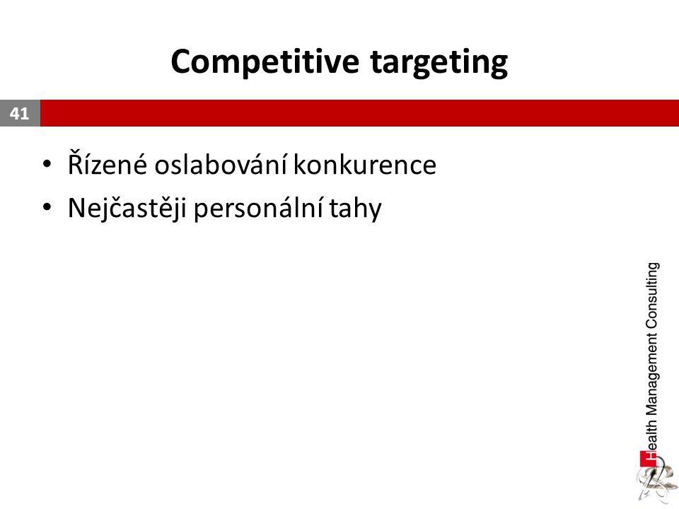 Competitive targeting Řízené oslabování konkurence Nejčastěji personální tahy 41
