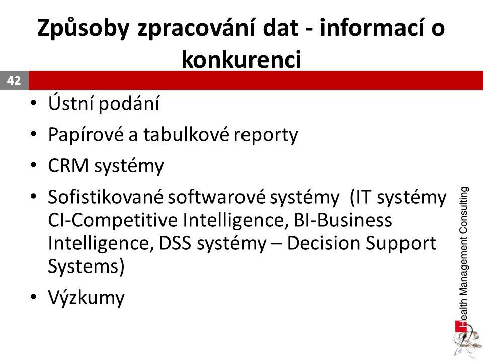 Způsoby zpracování dat - informací o konkurenci Ústní podání Papírové a tabulkové reporty CRM systémy Sofistikované softwarové systémy (IT systémy CI-