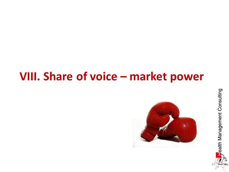 43 VIII. Share of voice – market power