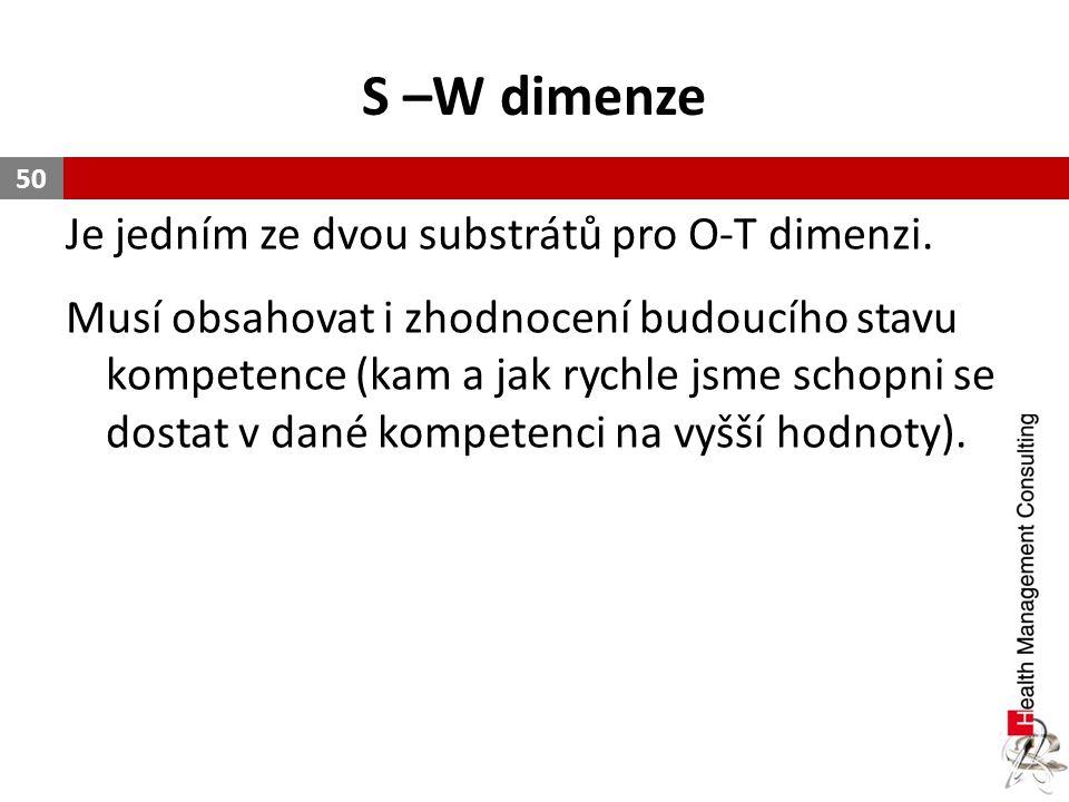 S –W dimenze Je jedním ze dvou substrátů pro O-T dimenzi. Musí obsahovat i zhodnocení budoucího stavu kompetence (kam a jak rychle jsme schopni se dos