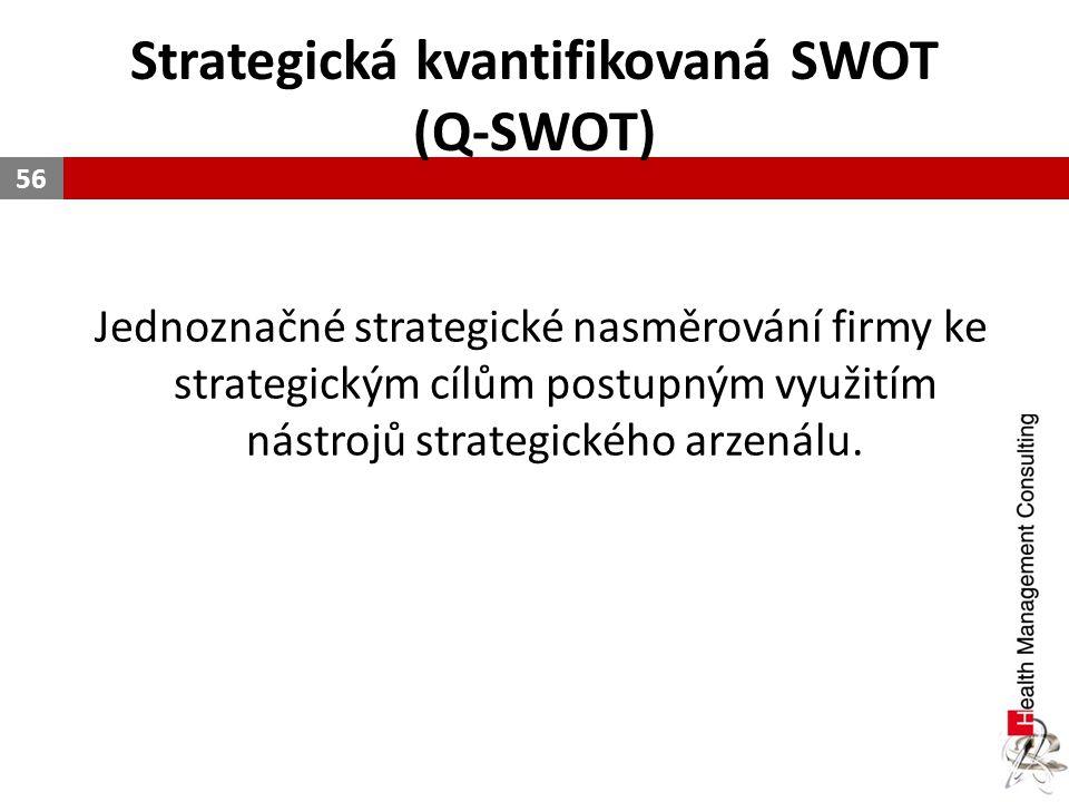 Strategická kvantifikovaná SWOT (Q-SWOT) Jednoznačné strategické nasměrování firmy ke strategickým cílům postupným využitím nástrojů strategického arz