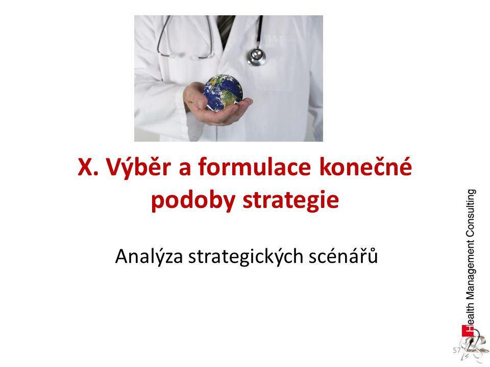 57 X. Výběr a formulace konečné podoby strategie Analýza strategických scénářů