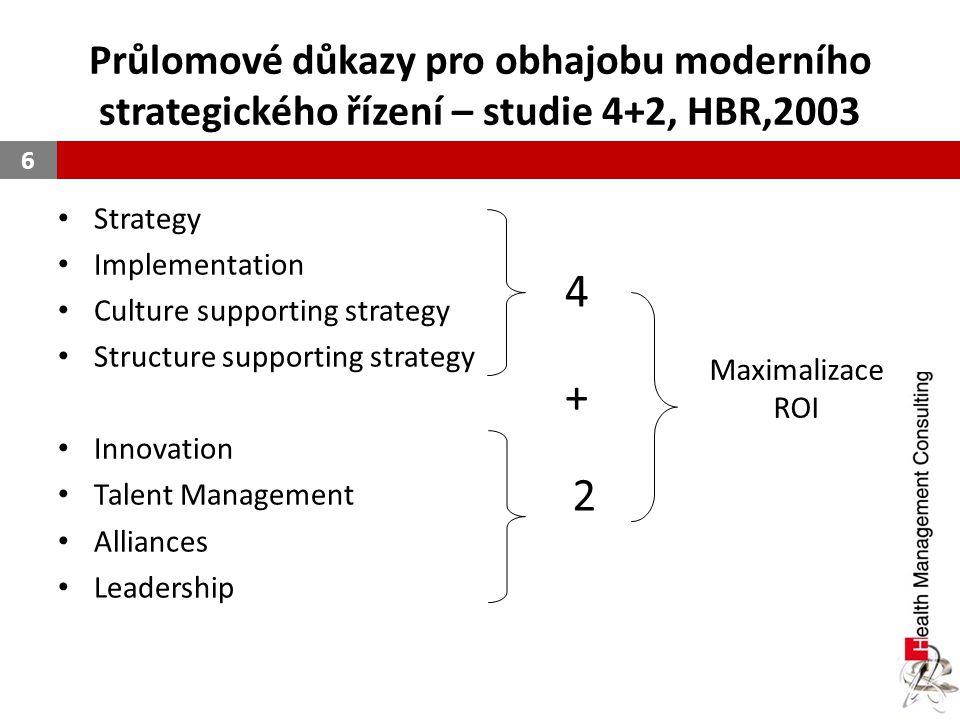 Průlomové důkazy pro obhajobu moderního strategického řízení – studie 4+2, HBR,2003 6 Strategy Implementation Culture supporting strategy Structure su