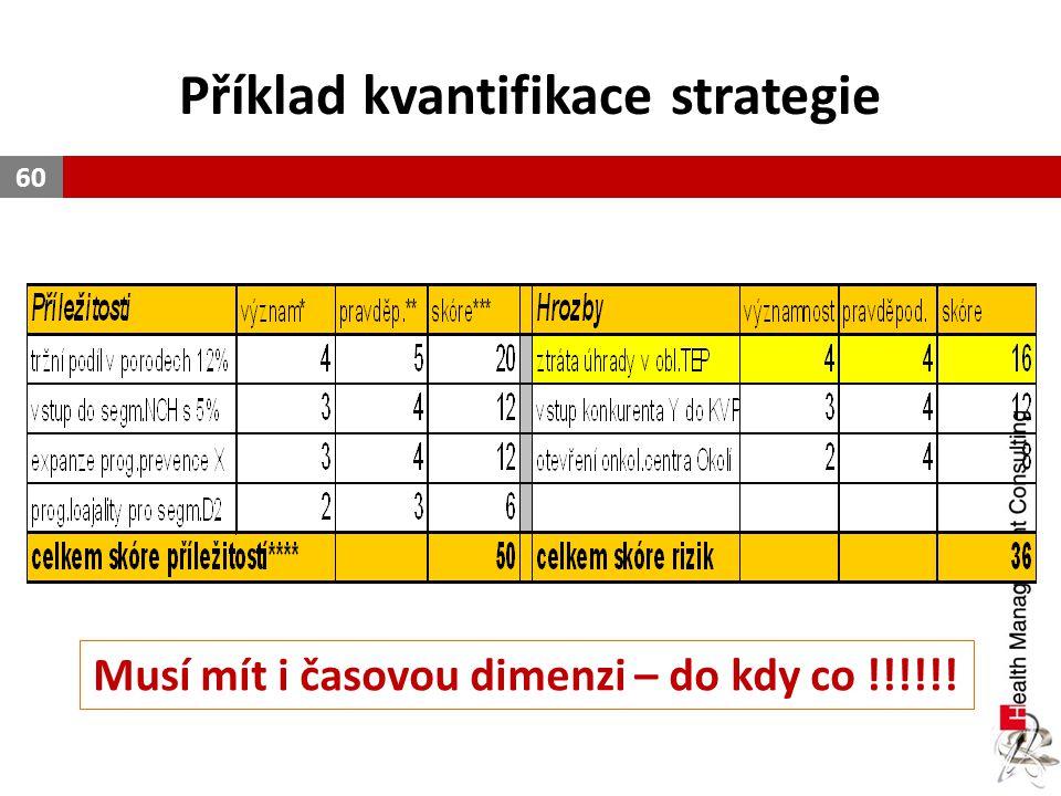 Příklad kvantifikace strategie 60 Musí mít i časovou dimenzi – do kdy co !!!!!!