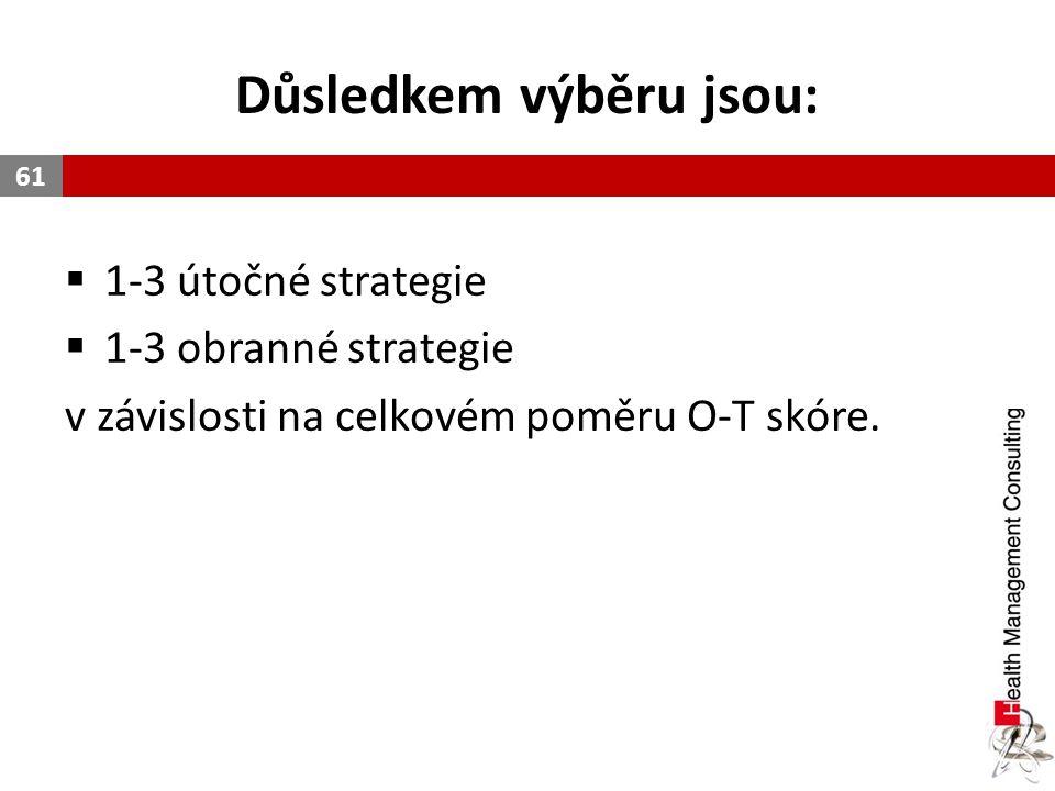 Důsledkem výběru jsou:  1-3 útočné strategie  1-3 obranné strategie v závislosti na celkovém poměru O-T skóre. 61