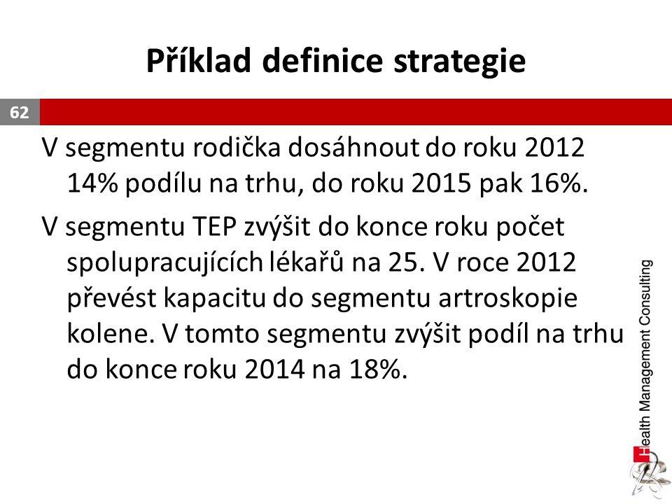 Příklad definice strategie V segmentu rodička dosáhnout do roku 2012 14% podílu na trhu, do roku 2015 pak 16%. V segmentu TEP zvýšit do konce roku poč