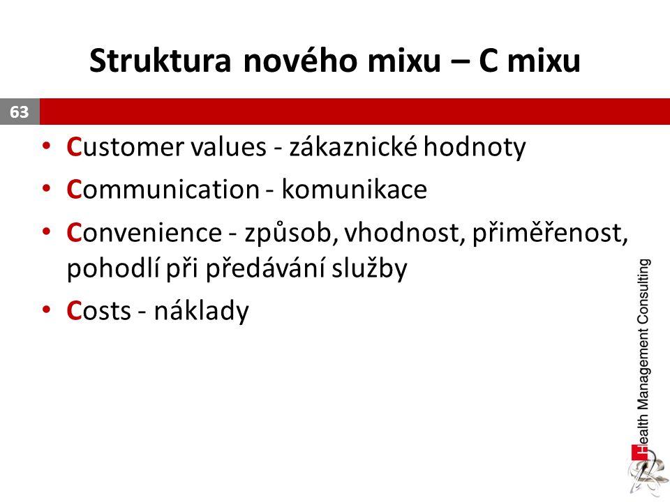 Struktura nového mixu – C mixu Customer values - zákaznické hodnoty Communication - komunikace Convenience - způsob, vhodnost, přiměřenost, pohodlí př