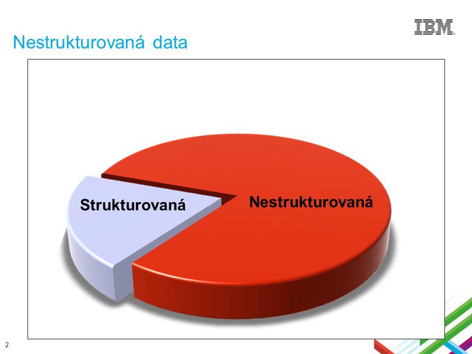 Nestrukturovaná data 2 Nestrukturovaná Strukturovaná