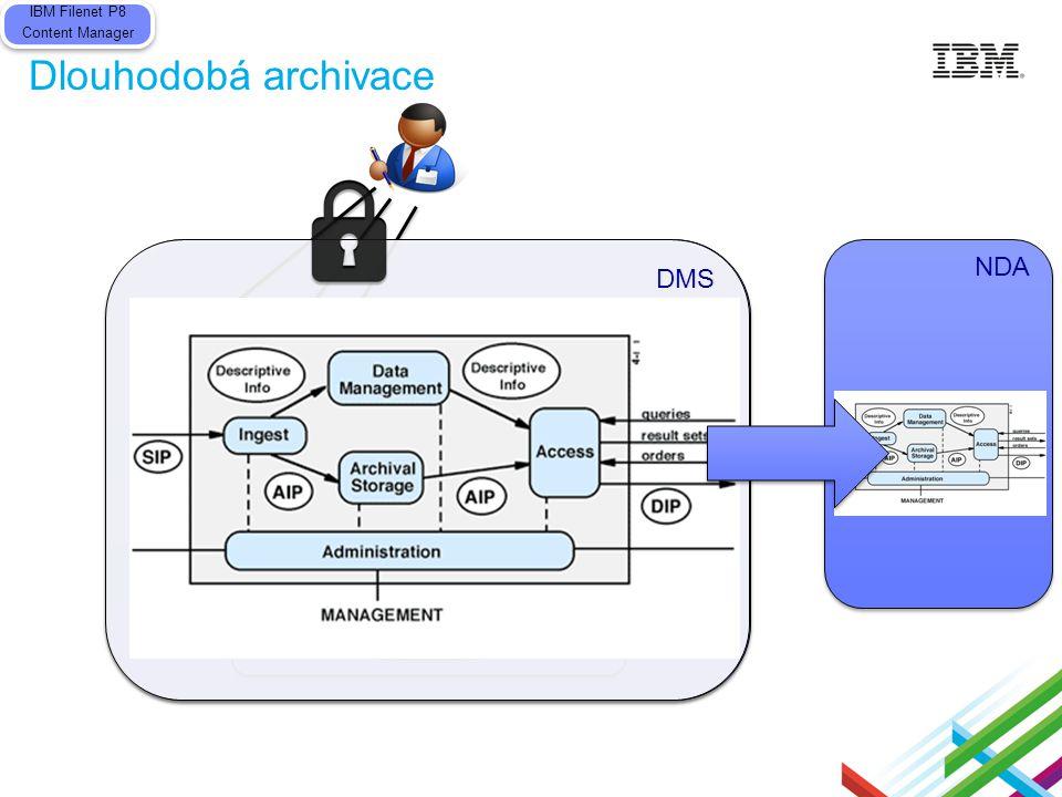 NDA Dlouhodobá archivace DMS Audit DMS IBM Filenet P8 Content Manager IBM Filenet P8 Content Manager