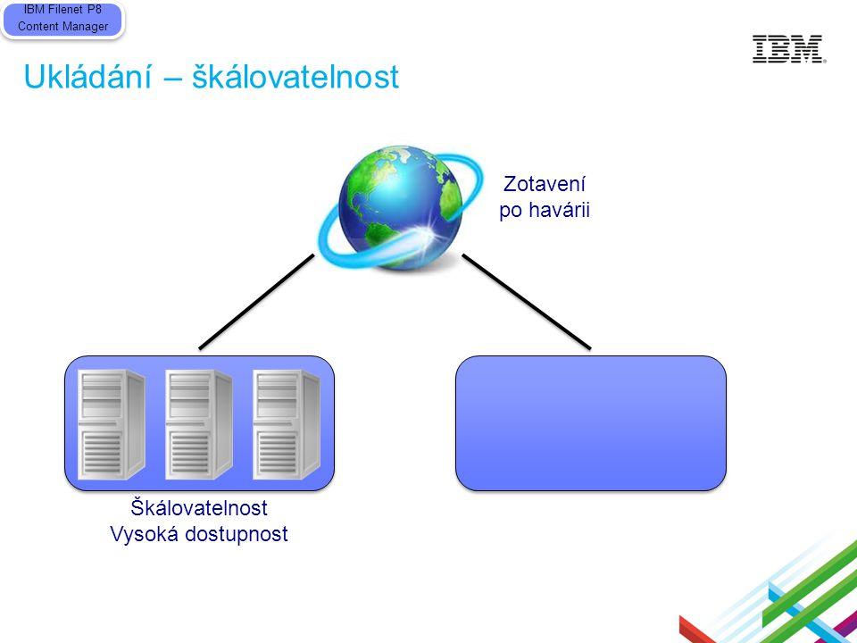 Ukládání – škálovatelnost Škálovatelnost Vysoká dostupnost Zotavení po havárii IBM Filenet P8 Content Manager IBM Filenet P8 Content Manager