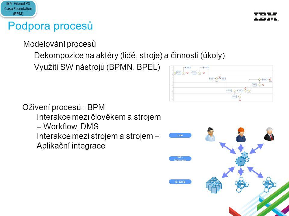  Modelování procesů –Dekompozice na aktéry (lidé, stroje) a činnosti (úkoly) –Využití SW nástrojů (BPMN, BPEL) Podpora procesů Oživení procesů - BPM
