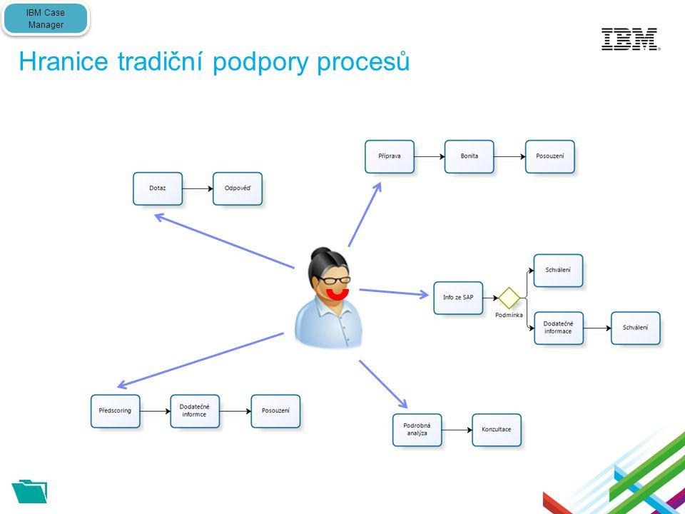 Hranice tradiční podpory procesů IBM Case Manager IBM Case Manager
