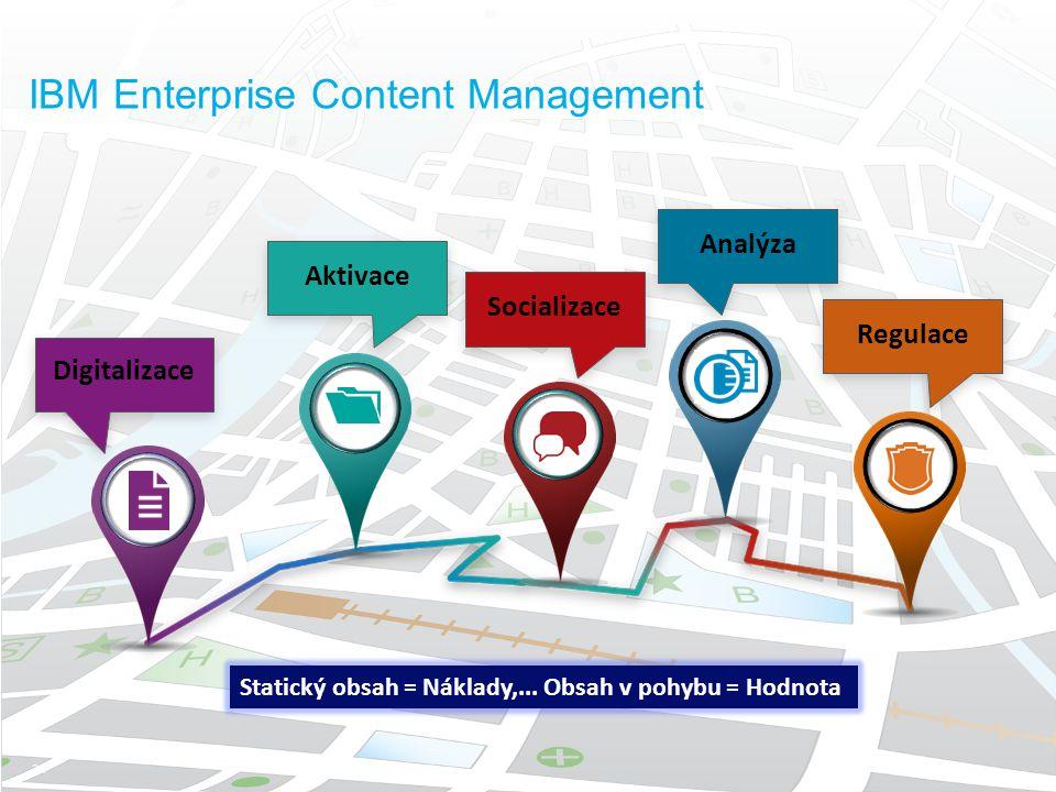 IBM Enterprise Content Management 34 Digitalizace Analýza Aktivace Socializace Regulace Statický obsah = Náklady,... Obsah v pohybu = Hodnota