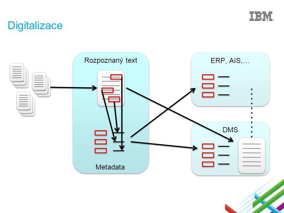 Digitalizace Metadata DMS ERP, AIS,… Rozpoznaný text