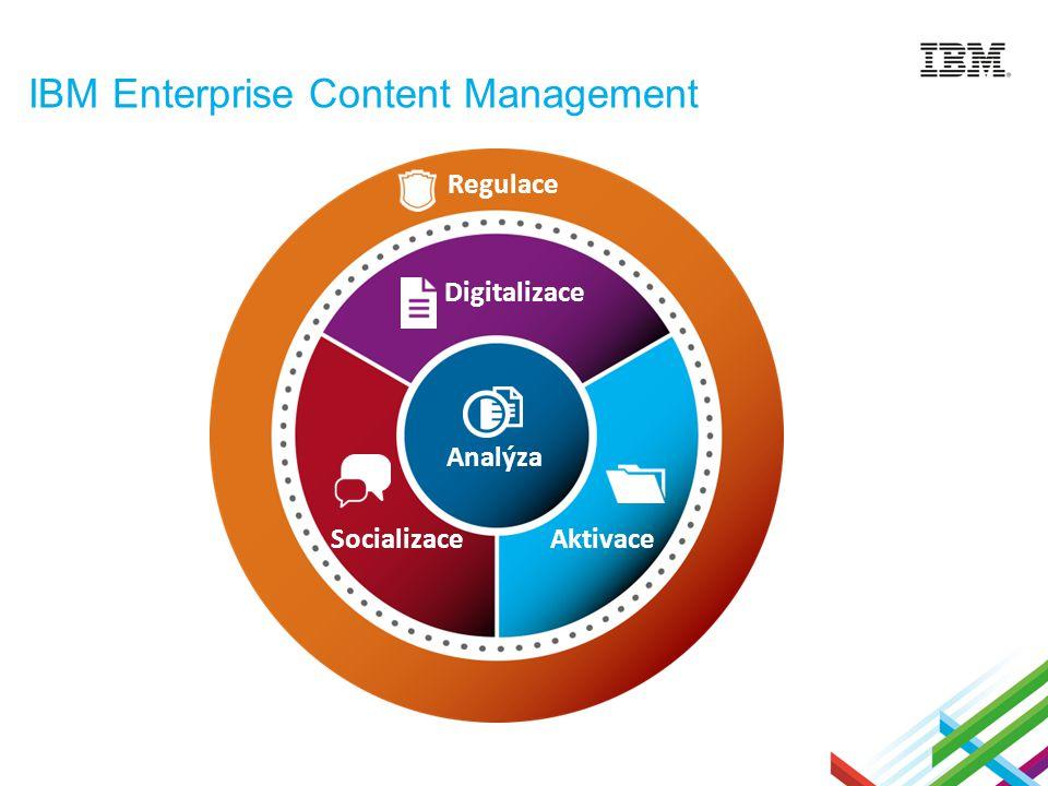 IBM Enterprise Content Management IBM Filenet P8 Platform Document Management System Digitalizace Regulace SocializaceAktivace Analýza