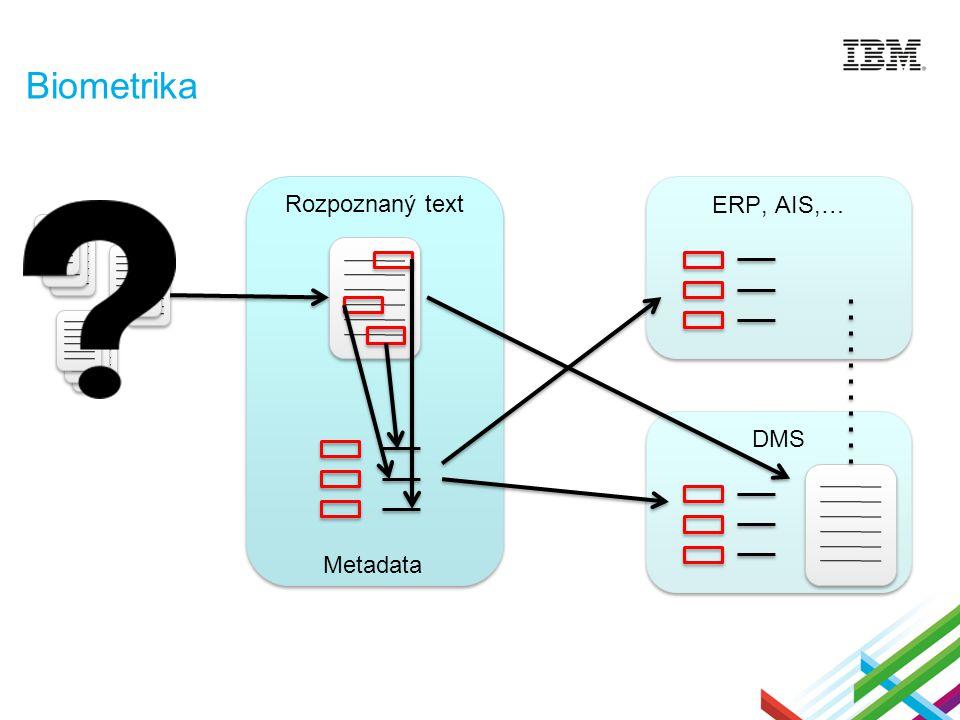 Biometrika Metadata DMS ERP, AIS,… Rozpoznaný text