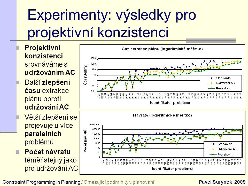 Experimenty: výsledky pro projektivní konzistenci Projektivní konzistenci srovnáváme s udržováním AC Další zlepšení času extrakce plánu oproti udržování AC Větší zlepšení se projevuje u více paralelních problémů Počet návratů téměř stejný jako pro udržování AC Constraint Programming in Planning / Omezující podmínky v plánováníPavel Surynek, 2008