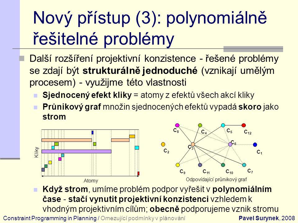Nový přístup (3): polynomiálně řešitelné problémy Další rozšíření projektivní konzistence - řešené problémy se zdají být strukturálně jednoduché (vznikají umělým procesem) - využijme této vlastnosti Sjednocený efekt kliky = atomy z efektů všech akcí kliky Průnikový graf množin sjednocených efektů vypadá skoro jako strom Když strom, umíme problém podpor vyřešit v polynomiálním čase - stačí vynutit projektivní konzistenci vzhledem k vhodným projektivním cílům; obecně podporujeme vznik stromu Constraint Programming in Planning / Omezující podmínky v plánováníPavel Surynek, 2008 Atomy Kliky C1C1 C7C7 C 10 C 11 C9C9 C3C3 C6C6 C5C5 C4C4 C2C2 C 12 C8C8 Odpovídající průnikový graf