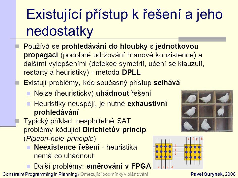 Existující přístup k řešení a jeho nedostatky Používá se prohledávání do hloubky s jednotkovou propagací (podobné udržování hranové konzistence) a dalšími vylepšeními (detekce symetrií, učení se klauzulí, restarty a heuristiky) - metoda DPLL Existují problémy, kde současný přístup selhává Nelze (heuristicky) uhádnout řešení Heuristiky neuspějí, je nutné exhaustivní prohledávání Typický příklad: nesplnitelné SAT problémy kódující Dirichletův princip (Pigeon-hole principle) Neexistence řešení - heuristika nemá co uhádnout Další problémy: směrování v FPGA Constraint Programming in Planning / Omezující podmínky v plánováníPavel Surynek, 2008