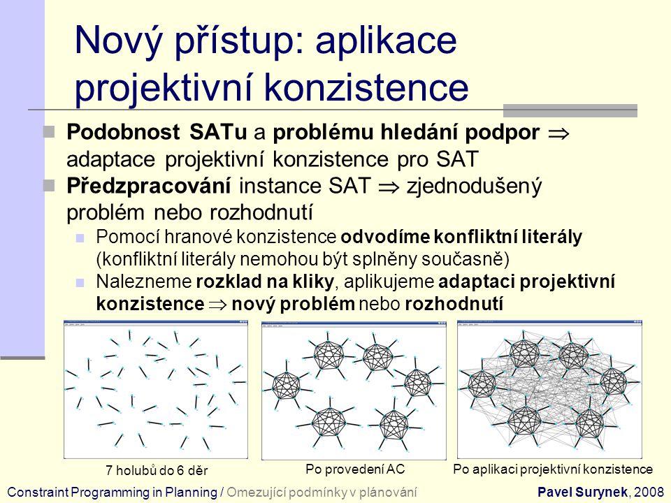 Nový přístup: aplikace projektivní konzistence Podobnost SATu a problému hledání podpor  adaptace projektivní konzistence pro SAT Předzpracování instance SAT  zjednodušený problém nebo rozhodnutí Pomocí hranové konzistence odvodíme konfliktní literály (konfliktní literály nemohou být splněny současně) Nalezneme rozklad na kliky, aplikujeme adaptaci projektivní konzistence  nový problém nebo rozhodnutí Constraint Programming in Planning / Omezující podmínky v plánováníPavel Surynek, 2008 7 holubů do 6 děr Po provedení AC Po aplikaci projektivní konzistence