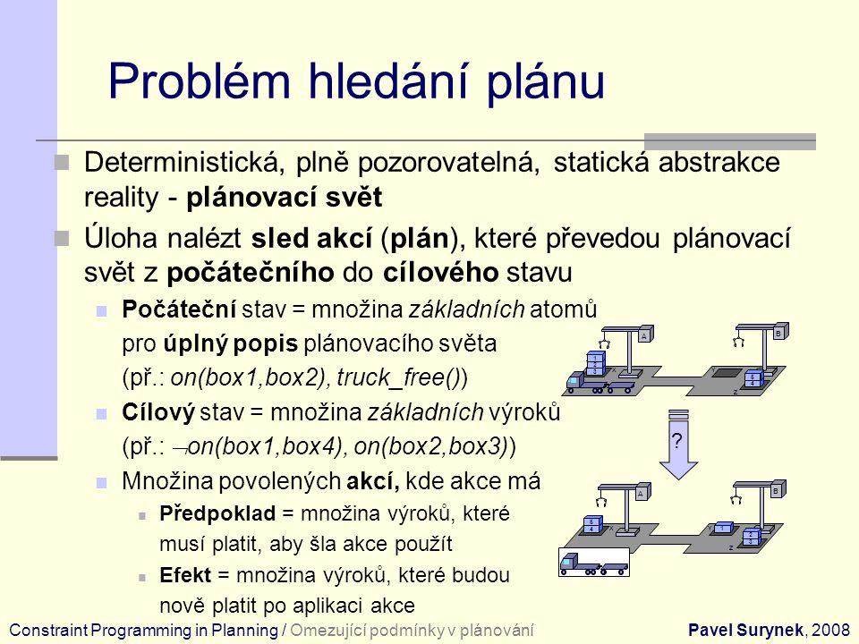 Problém hledání plánu Deterministická, plně pozorovatelná, statická abstrakce reality - plánovací svět Úloha nalézt sled akcí (plán), které převedou plánovací svět z počátečního do cílového stavu Počáteční stav = množina základních atomů pro úplný popis plánovacího světa (př.: on(box1,box2), truck_free()) Cílový stav = množina základních výroků (př.:  on(box1,box4), on(box2,box3)) Množina povolených akcí, kde akce má Předpoklad = množina výroků, které musí platit, aby šla akce použít Efekt = množina výroků, které budou nově platit po aplikaci akce Constraint Programming in Planning / Omezující podmínky v plánováníPavel Surynek, 2008 A B 4 5 3 2 1 X Y Z A B 4 5 3 2 1 YX Z